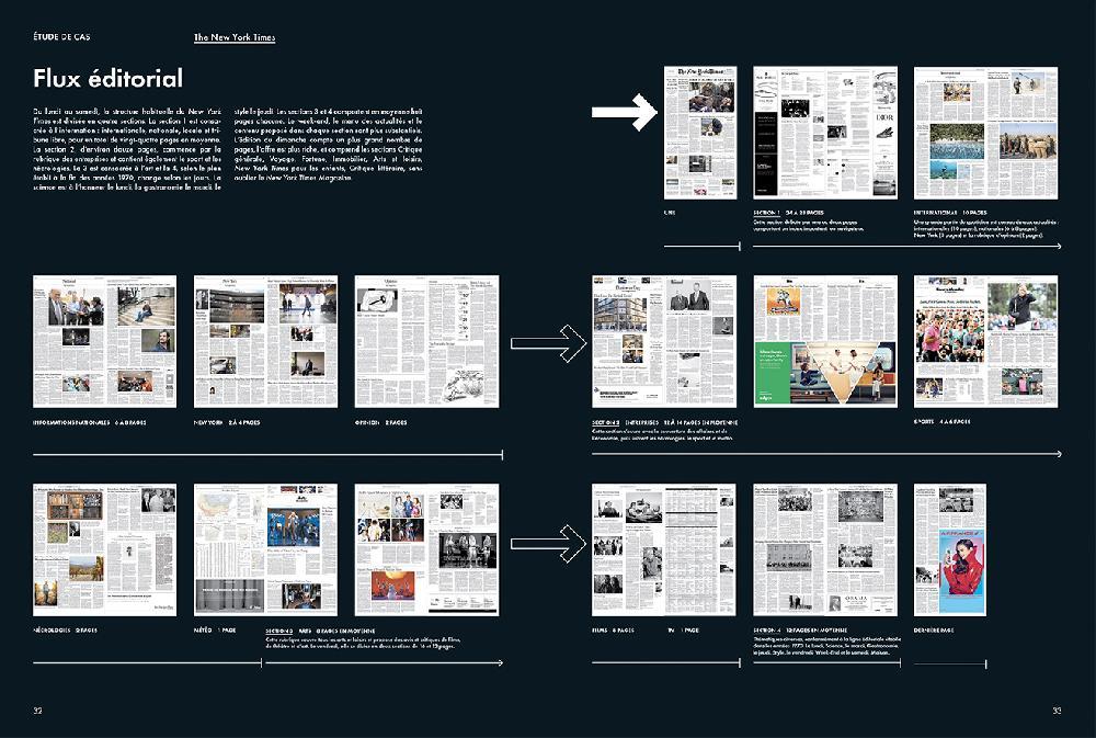 Graphisme & Presse, le meilleur du design éditorial
