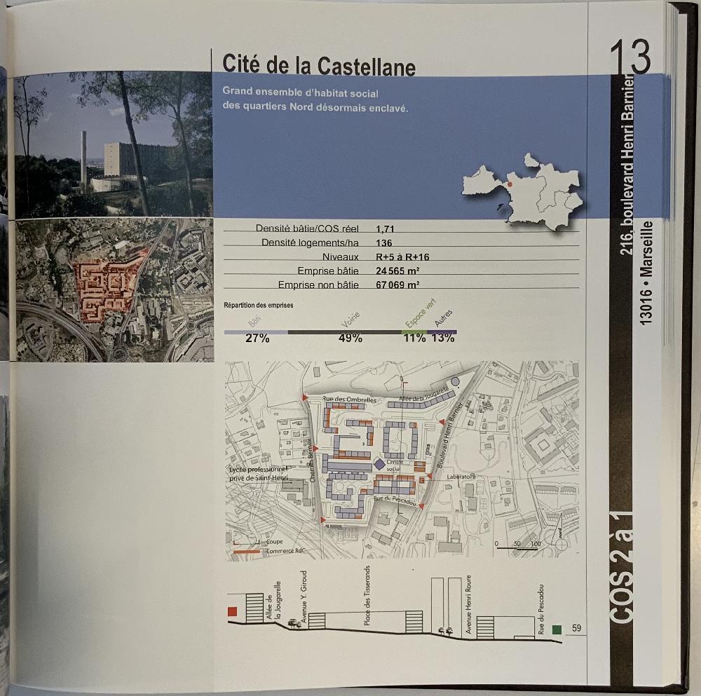Densité & formes urbaines dans la métropole marseillaise
