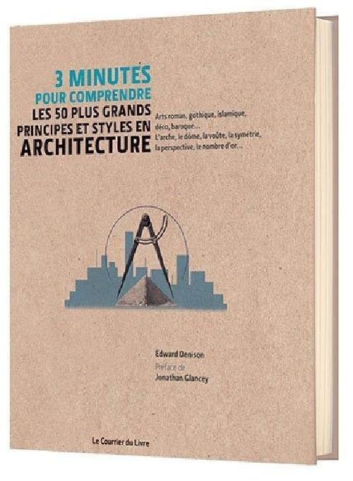 3 minutes pour comprendre les 50 plus grands principes et styles architecturaux